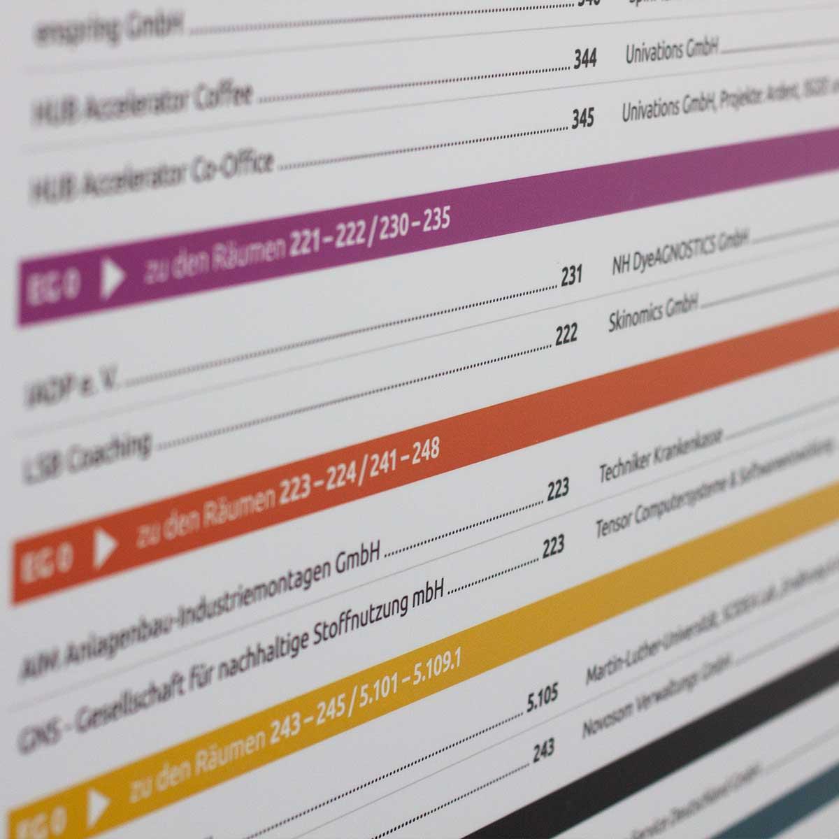Detailaufnahme einer Grundorientierungstafel im Weinberg Campus Innovation Hub