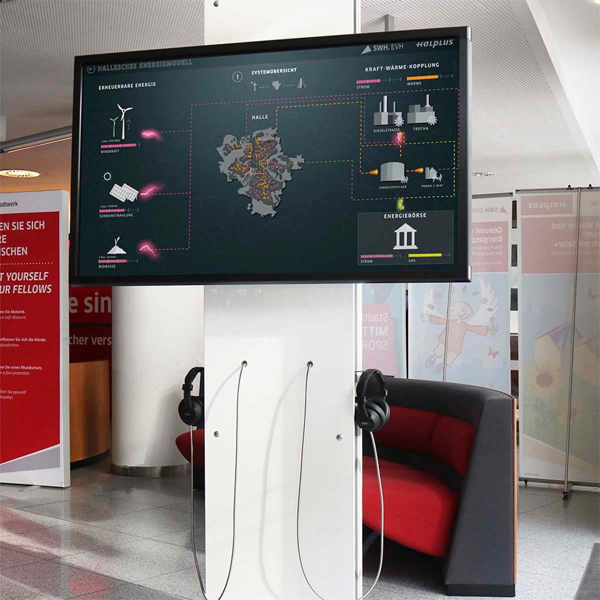 Interaktiver Bildschirm mit Touchscreen und Audiounterstützung zeigt das Hallesche Energiemodel